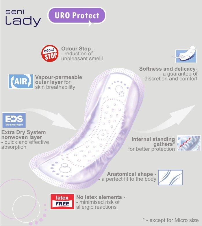 Seni Lady vs sanitary pads